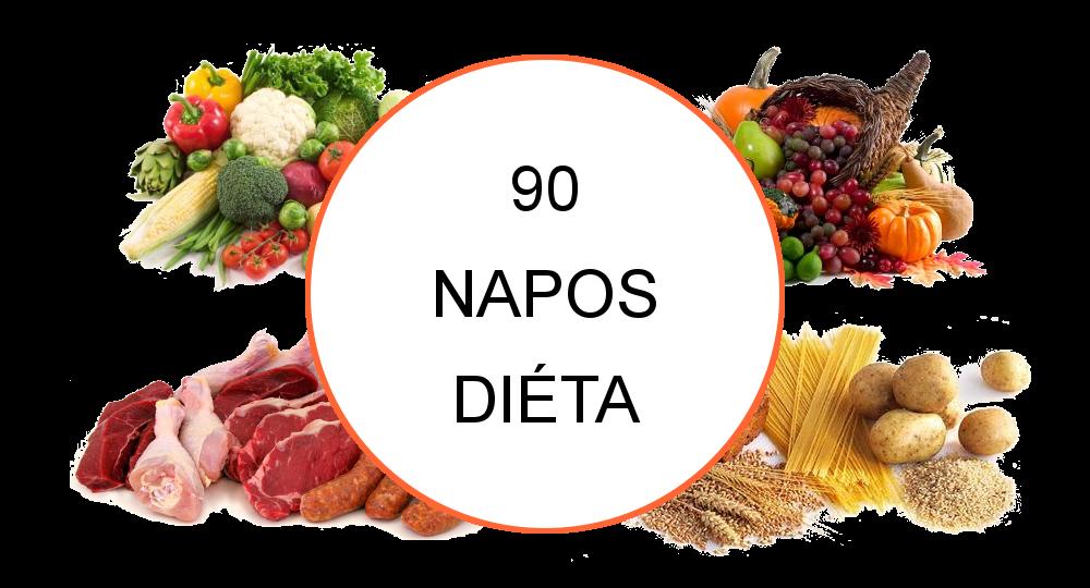 hús zöldség diéta meridiák zsírégető