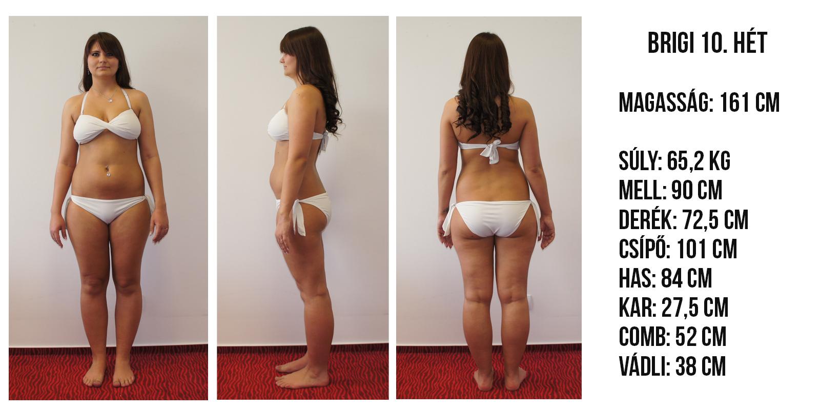 10 kg fogyás egy hónap alatt