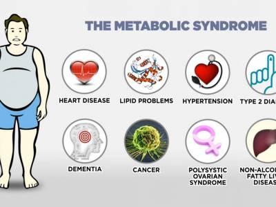 metabolikus súlycsökkentő figyelmeztető robinok
