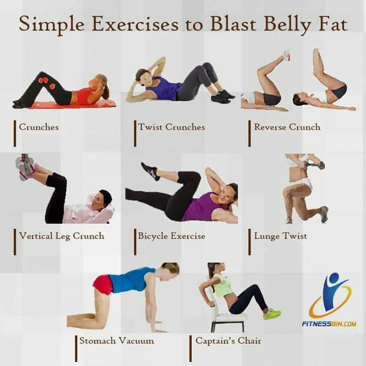 Keto diéta súlygyarapodás
