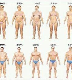 fogyás naturopathia hogyan lehet lefogyni 9kg