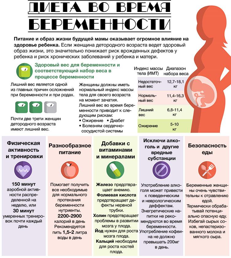 Öngyilkos diéta: A féregfogyókúra, Hogyan lehet eltávolítani a férgeket tabletták nélkül