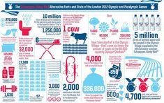 legjobb fogyás infographics napi kiegészítés a fogyáshoz