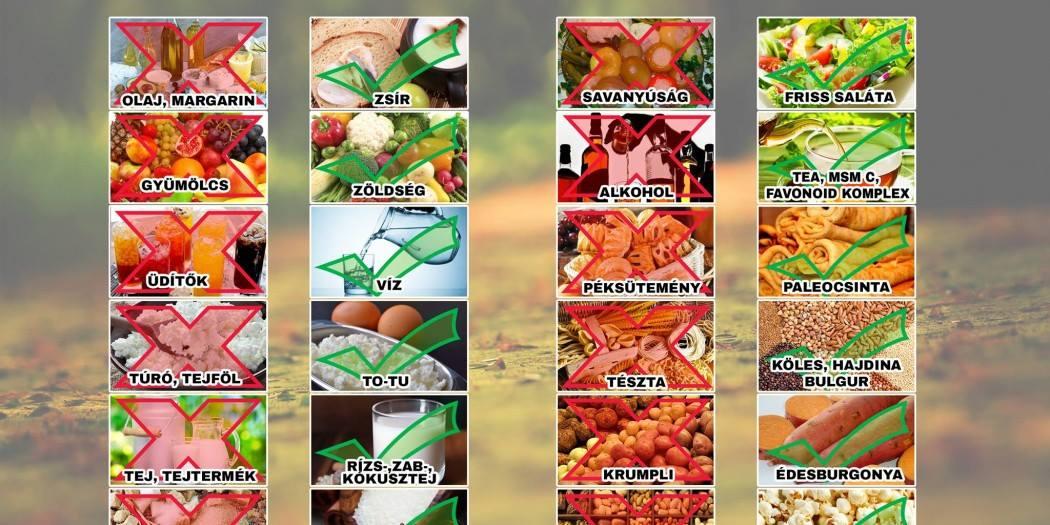 fogyókúra zöldségekkel örvény karcsúsító