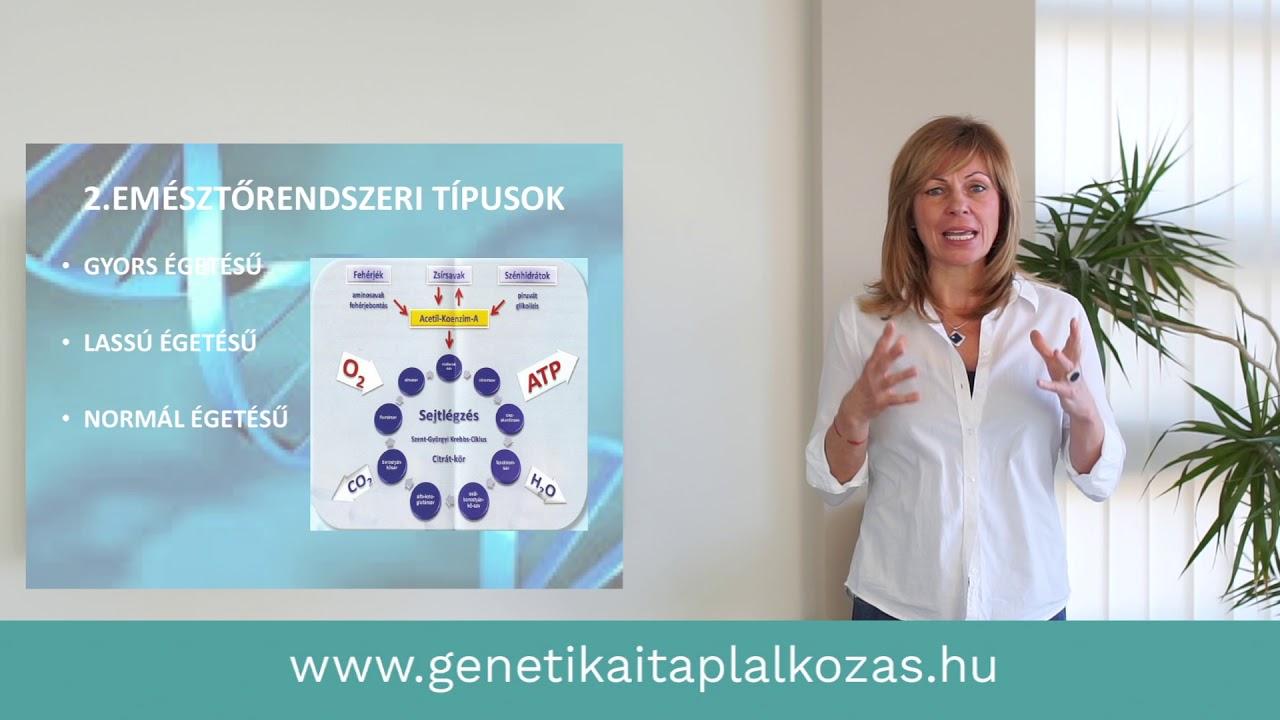 genetikai vizsgálat fogyás