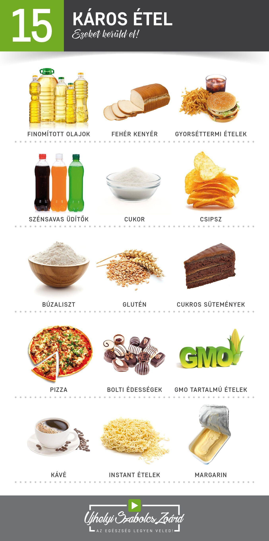 A 7 legjobb életmódtanács, amit egy dietetikustól kaphatsz | romance-tv.hu