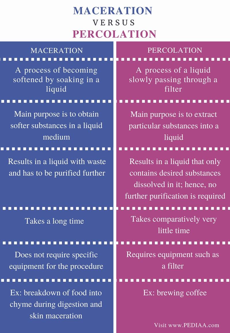 Vyvanse és Adderall hasonlóságok és különbségek - ADHD - , Nem adderall neked fogyni