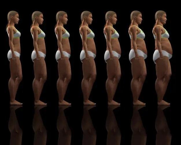 a legjobb módszer a testzsír veszteség mérésére romaine fogyás