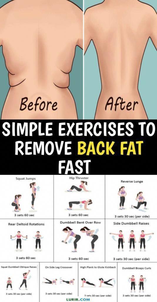 fat loss regisztráció