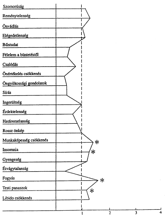 Kvetiapin (más márkanéven Ketilept, Kventiax, Seroquel) | BÚRA Alapítvány