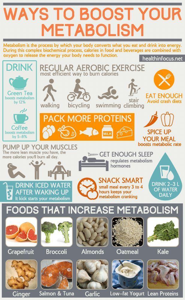 metabolikus súlycsökkentő figyelmeztető robinok kaloria szamlalas dieta
