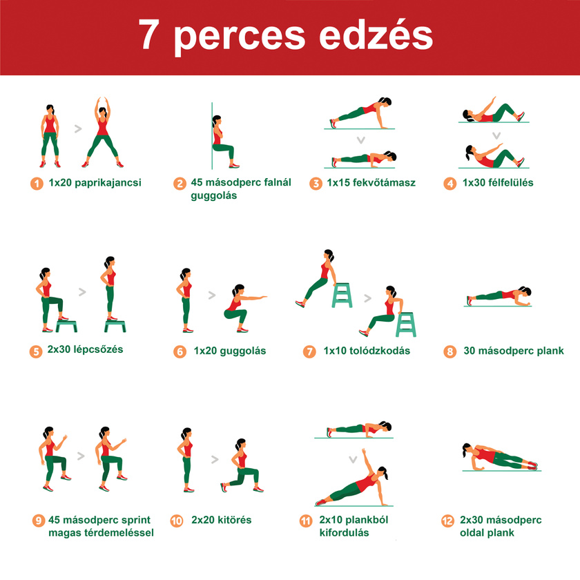 Hatékony edzések a formás alakért - Fitnesz -Edzés