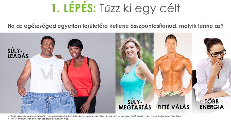 12 alapvető kérdés: tesztelje az életmódját! - EgészségKalauz