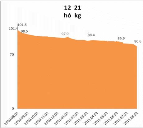 Nyers cytomel (T3) por () hplc≥98% | AASraw zsírveszteség por