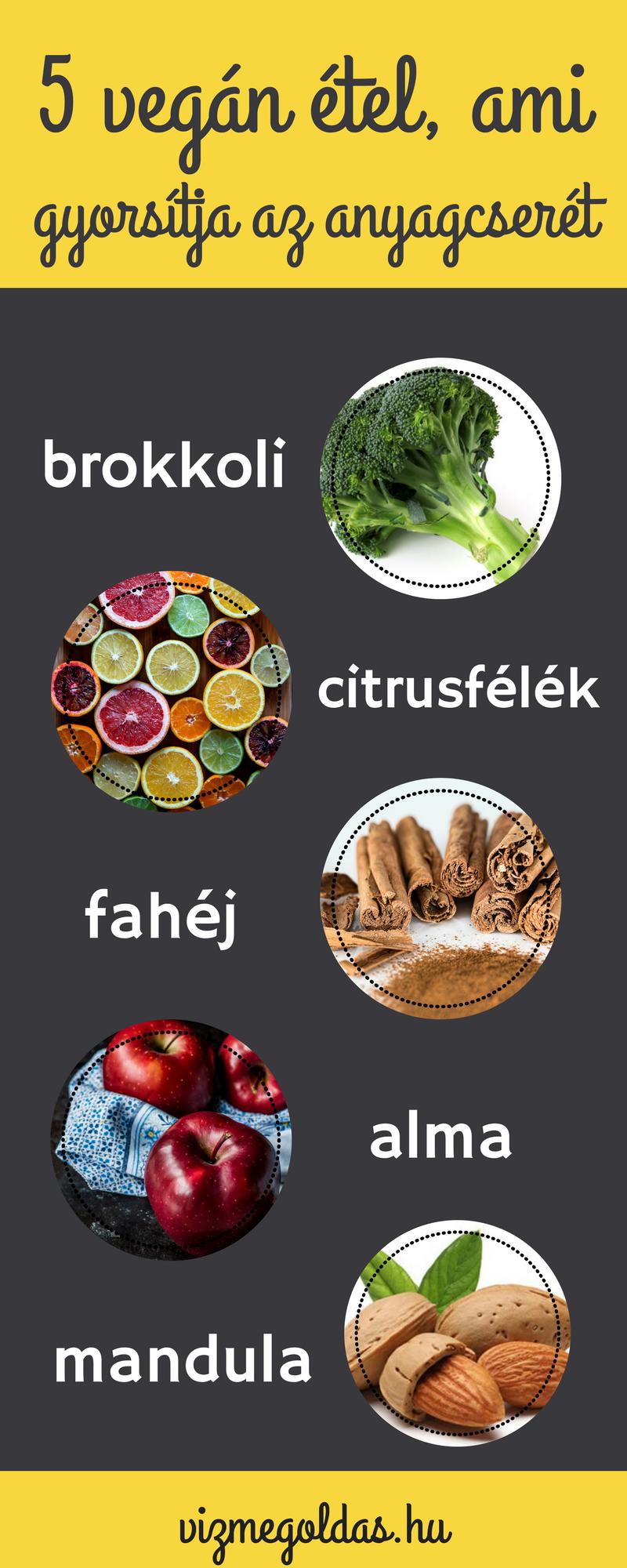 7 étel, amitől biztosan fogyni fogsz