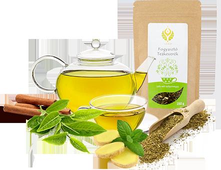 zsírégető tea rossmann