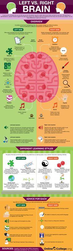 legjobb fogyás infographics egészségügyi ok a fogyás