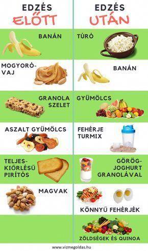 vegetáriánus fitness étrend